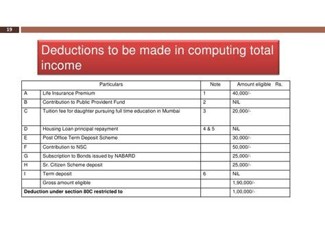 term deposit under section 80c tax computation