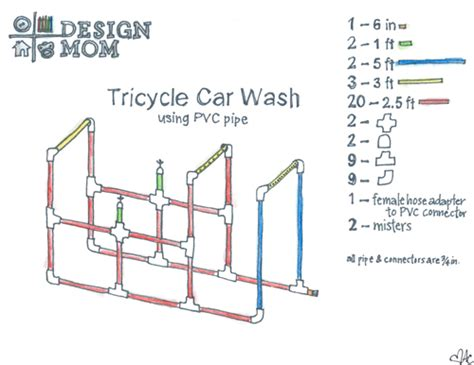 design washout definition diy tricycle car wash design mom