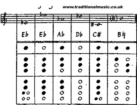 online tutorial recorder playing the recorders online tutorial page 0140