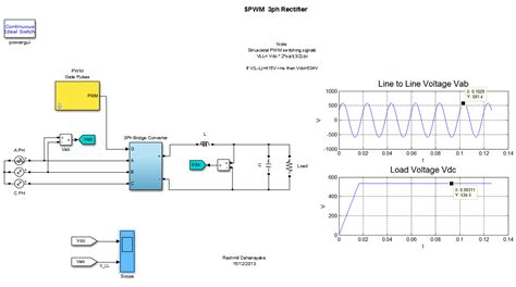 diode bridge rectifier in matlab 3 phase spwm rectifier file exchange matlab central