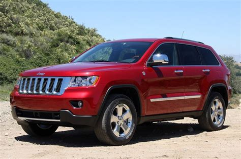 Jeep Grand Residual Value 2015 Jeep Residual Value Autos Post