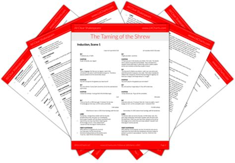 themes in hamlet litcharts the theme of social hierarchy in the taming of the shrew