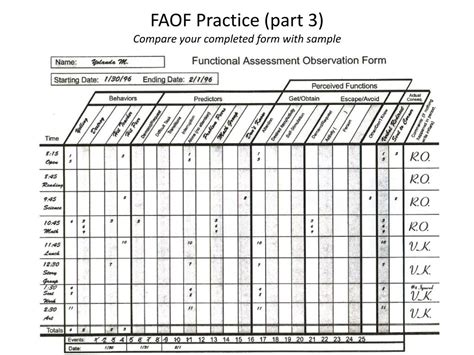 functional assessment observation form template functional assessment observation form template gallery