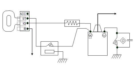 pengertian ballast resistor ini fungsi ballast resistor pada ignition coil kita punya