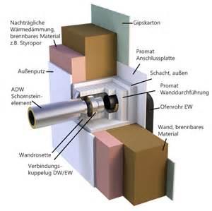 raab kamin raab wanddurchf 252 hrung deckendurchf 252 hrung dn 150 x 120 mm
