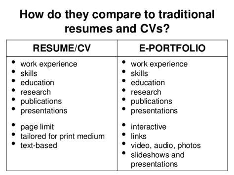 e portfolio templates how do they compare to