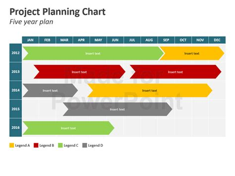 Project Planning Chart Powerpoint Slides Free Project Plan Template Powerpoint