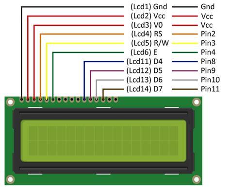 Lcd Arduino 2x16 conectar arduino a un display lcd hitachi hd44780