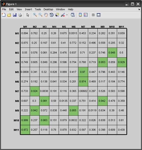 matlab text color image coloring a matrix in matlab stack overflow