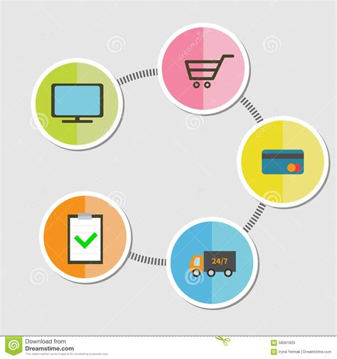 Search Order Five Step Icon Timeline Infographic Shopping Concept Search Order Pay