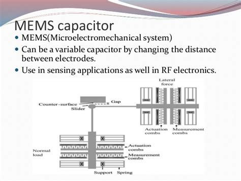 mechanism of charging a capacitor mechanism of a capacitor