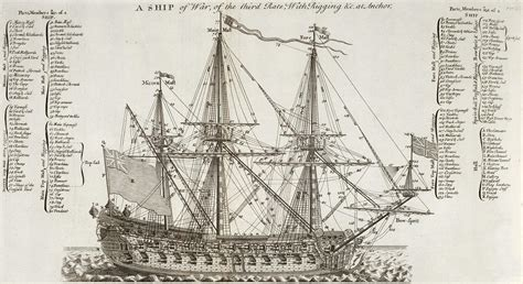 mapping naval warfare a 1472827864 ship parts google search full sail the naval collection spanish war and