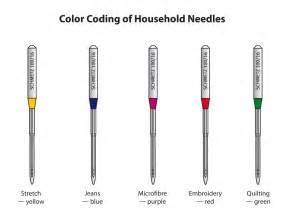schmetz needles usa blog february 2013