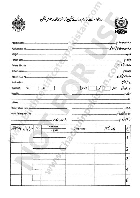 Pakistan Birth Records Birth Certificate Birthcertificatespakistan