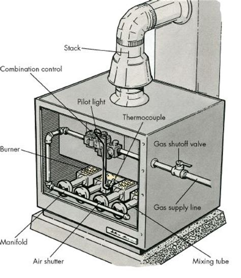 lighting a gas furnace how to repair gas furnaces tips and guidelines