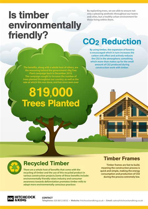 environmentally friendly trees is timber environmentally friendly hitchcock king