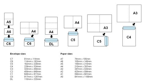 printable envelope size chart paper and envelope size reference list for graphic