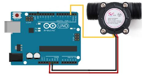 Waterflow Sensor 1 30l Min 2 0mpa Yf S201 water flow sensor 1 30l min แรงด นไม เก น 2 0mpa yf s201b