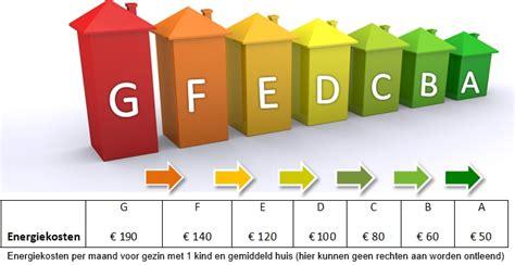 energielabel woning berekenen energielabel huis berekenen verbouwkosten