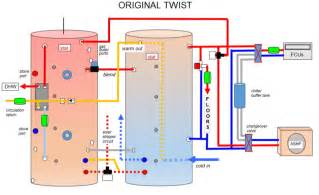 Heating System eco heating system for heat pumps original twist