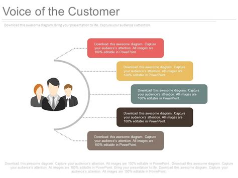 voice of the customer template one voice of the customer powerpoint slides