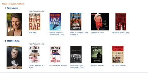 bestselling author and kindle on quot bum rap quot sits atop kindle store paul levine