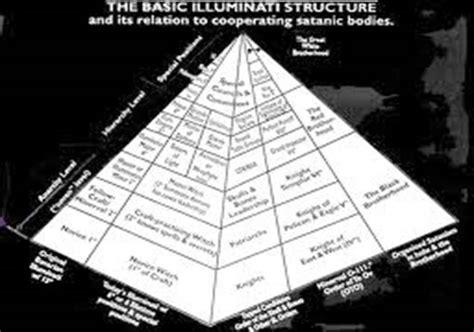 new age illuminati new world religion part 3 the new age religion
