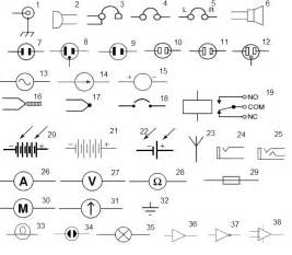 electrical security schematic symbols wiring diagram website
