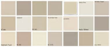 sherwin williams neutral paint colors best neutral paint colors casual cottage