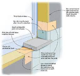 sealed joints when installing a window in a tiled shower