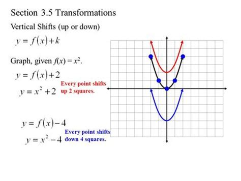 section shift section 1 6 transformation of functions ppt download