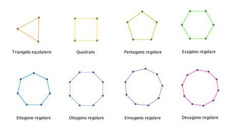 in un esagono regolare ciascun angolo interno misura apotema area e perimetro di un poligono regolare formule