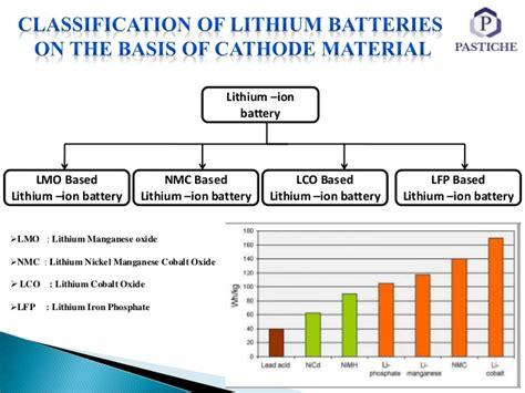 Zinc Anode Ww S2 1 7 Kg pastiche energy solutions mod