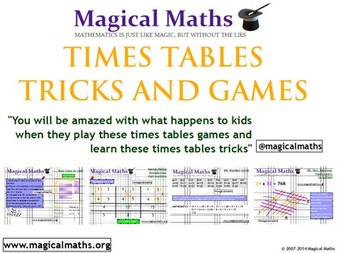 ways to learn your multiplication tables times tables tricks cheats and ebook magical educator