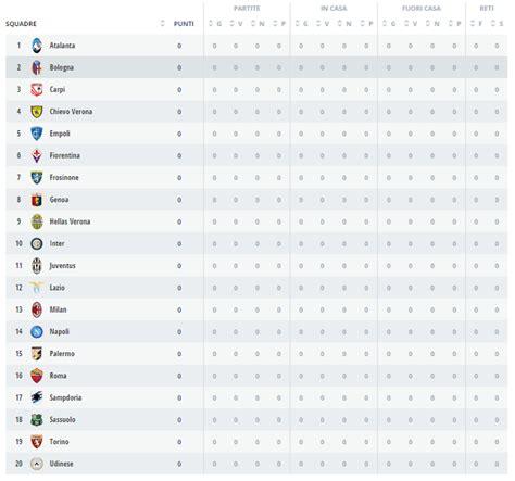 tabla de posiciones de la liga francia 2016 search results tabla de posiciones de la liga francia 2016 search