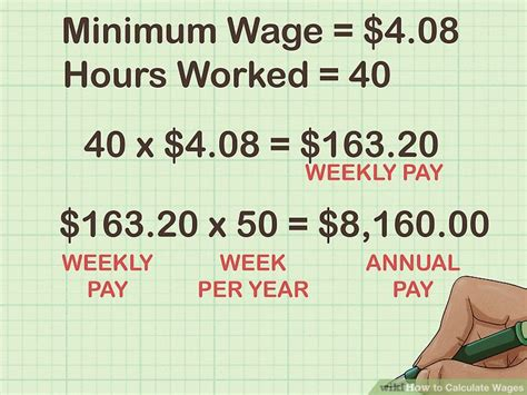 calculate minimum wage how to calculate wages 14 steps with pictures wikihow