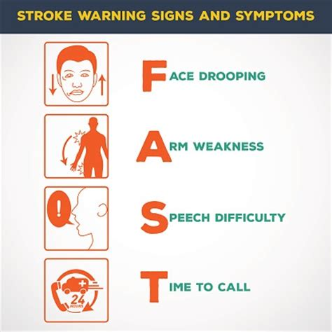 signs of a stroke in a signs of a stroke health beat