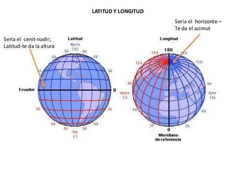 fotos de la tierra con latitud y longitud latitud y longitud azimut y altitud