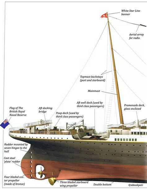 titanic floor plans 100 titanic floor plans titanic in sketchup