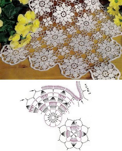 Small Crochet Motif Free Pattern Crochet For You 15 must see crochet tablecloth pattern pins crochet