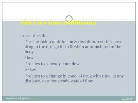 dosage form design questions dosage form design