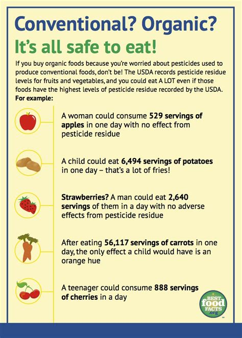 10 Facts About Organic Food by Should You Be Concerned With Pesticides On Produce