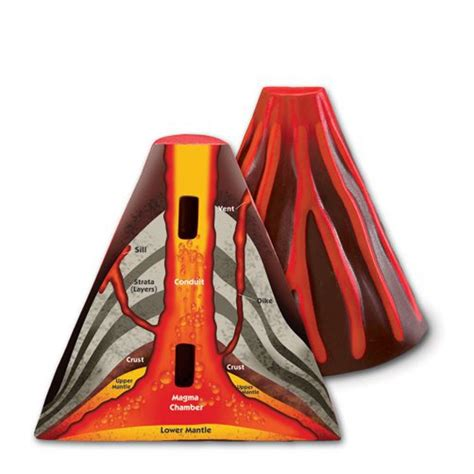 erupting cross section volcano model educational toys planet