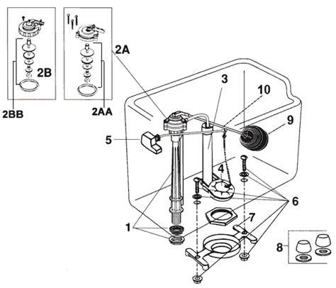 Eljer Faucet Replacement Parts by Eljer Terrace Emblem Toilet Repair Parts