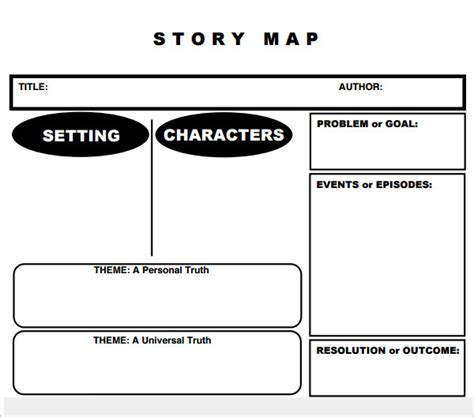 story mapping template story map 7 free pdf