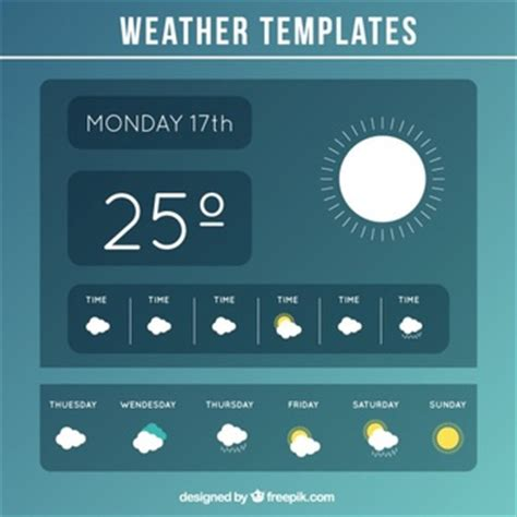 weather report template weather forecast vectors photos and psd files free