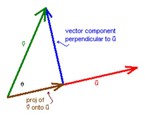 tutorial on vector analysis elementary vector analysis hmc calculus tutorial