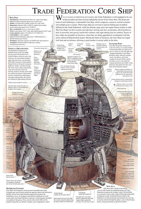 star wars cross sections 1000 images about star wars cross sections on pinterest