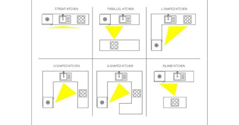 kitchen layout theory all about the kitchen work triangle and kitchen zones