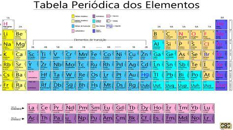 decorar os elementos da tabela periodica tabela peri 243 dica iran rocha markus